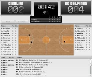 Basketball Zone, manageriale di pallacanestro
