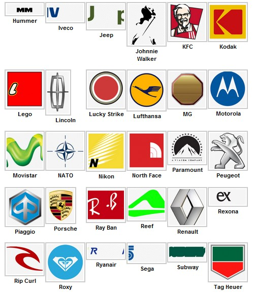 Logos Quiz Game - Ecco tutte le soluzioni