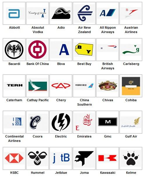Logo Quiz soluzione livello 8